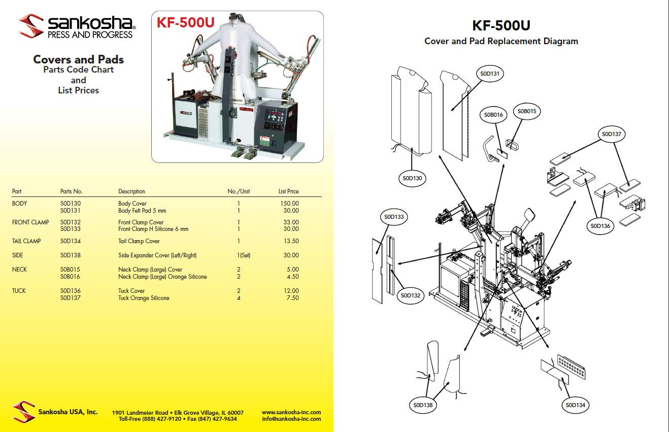 SANKOSHA_KF-500U