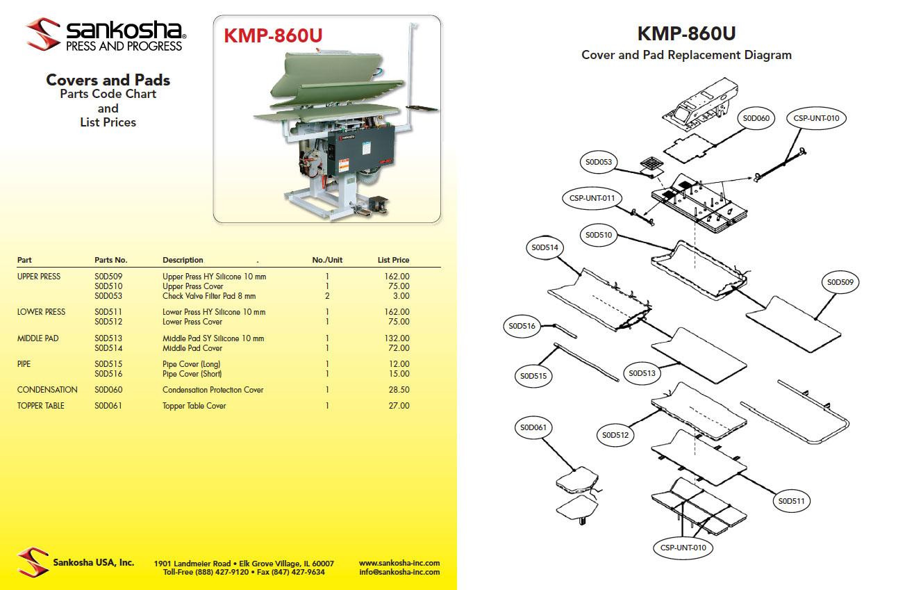 SANKOSHA_KMP-860U