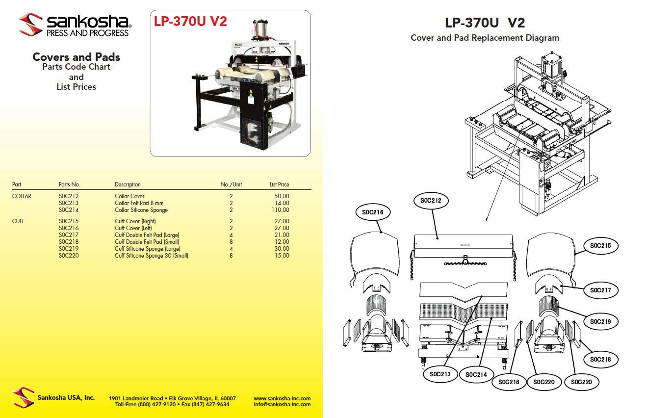 SANKOSHA_LP-370U-V2