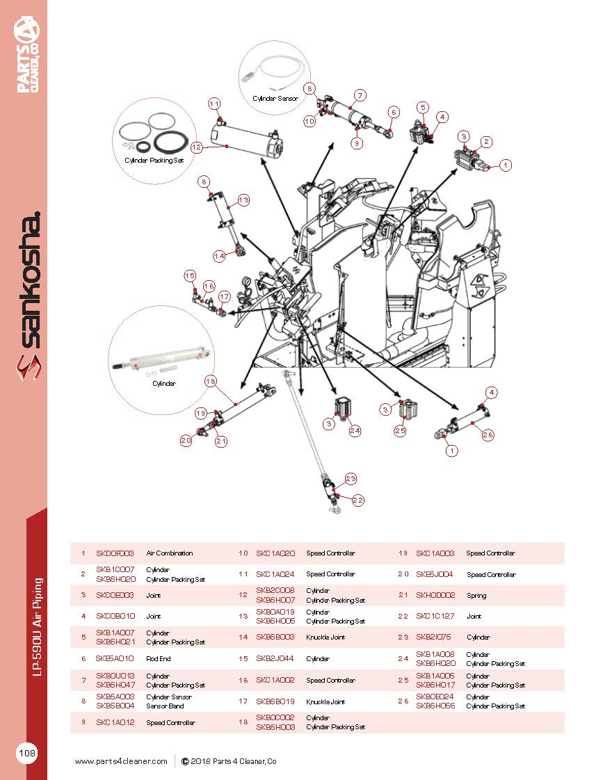 htc 800 classic parts manual